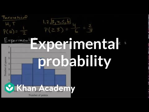Experimental Probability Worksheet 7th Grade Experimental Probability Video