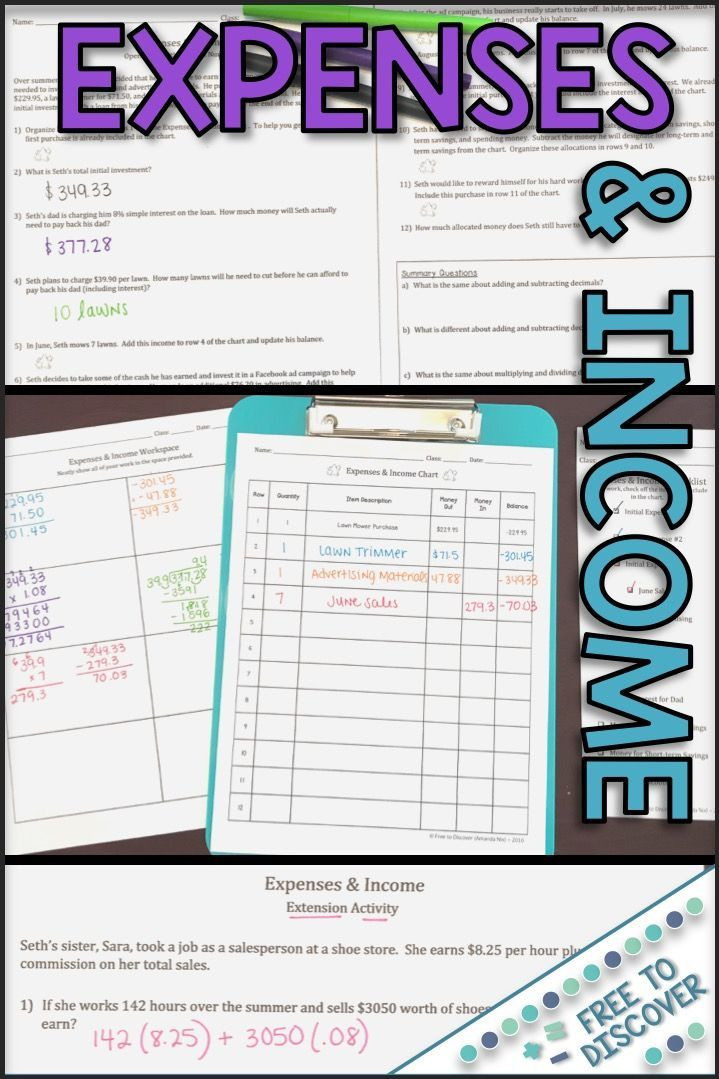 Financial Math Worksheets High School Rational Numbers Discovery Worksheet
