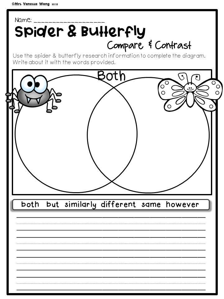 First Grade Spring Worksheets Spring Math and Literacy No Prep Printables First Grade