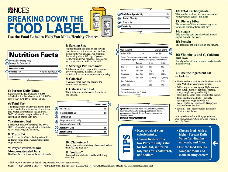 Breaking Down the Food Label Poster p 699
