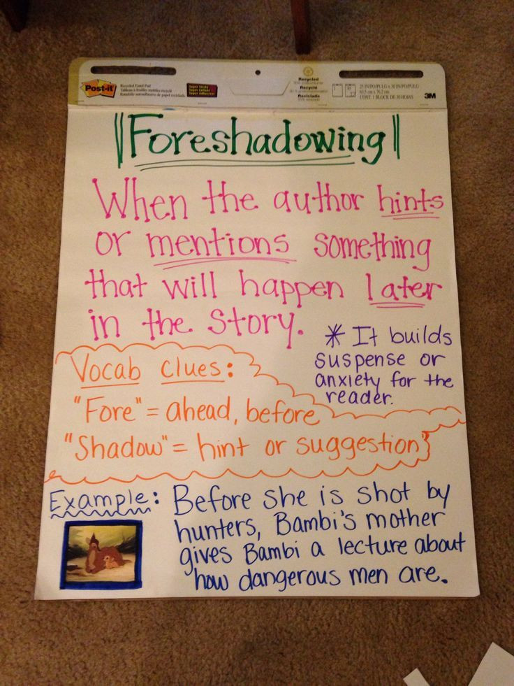 Foreshadowing Worksheets 5th Grade foreshadowing Anchor Chart