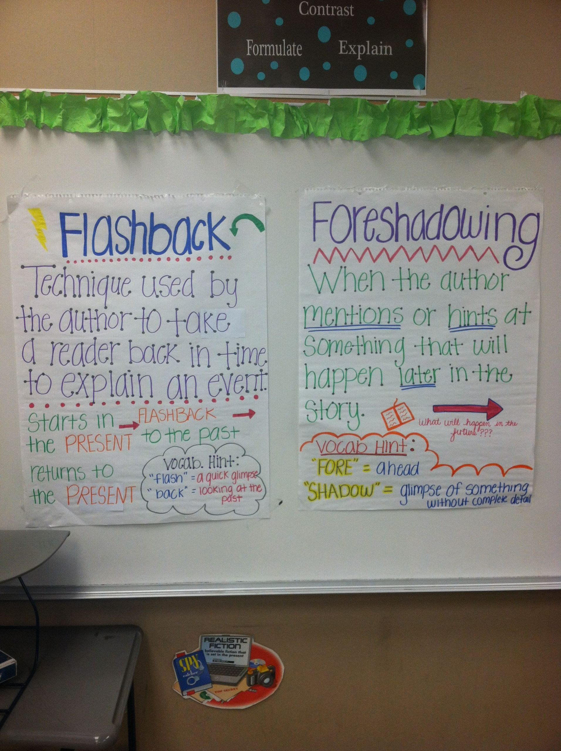 Foreshadowing Worksheets 5th Grade Pin by Kelly Benefield Teaching Fourt On Fifth Grade
