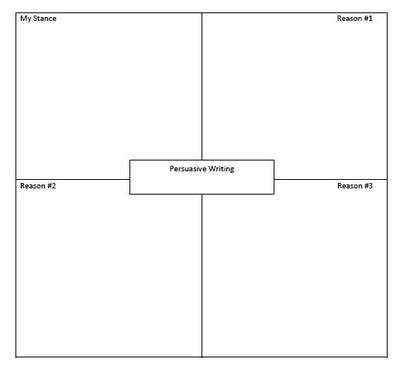 Four Square Writing Worksheet 4 Square Graphic organizer for Opinion Writing