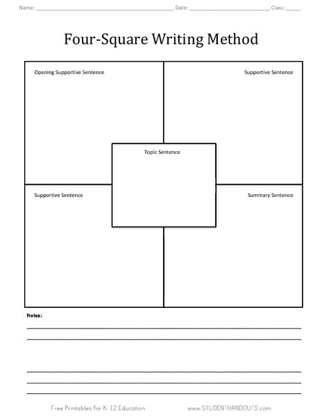 Four Square Writing Worksheet Four Square Writing Method Graphic organizer for 4th 12th