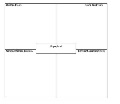 Four Square Writing Worksheet Four Square Writing Templates