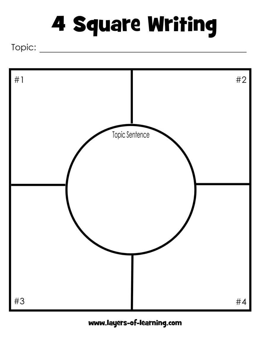 Four Square Writing Worksheet Writer S Workshop Archives Layers Of Learning