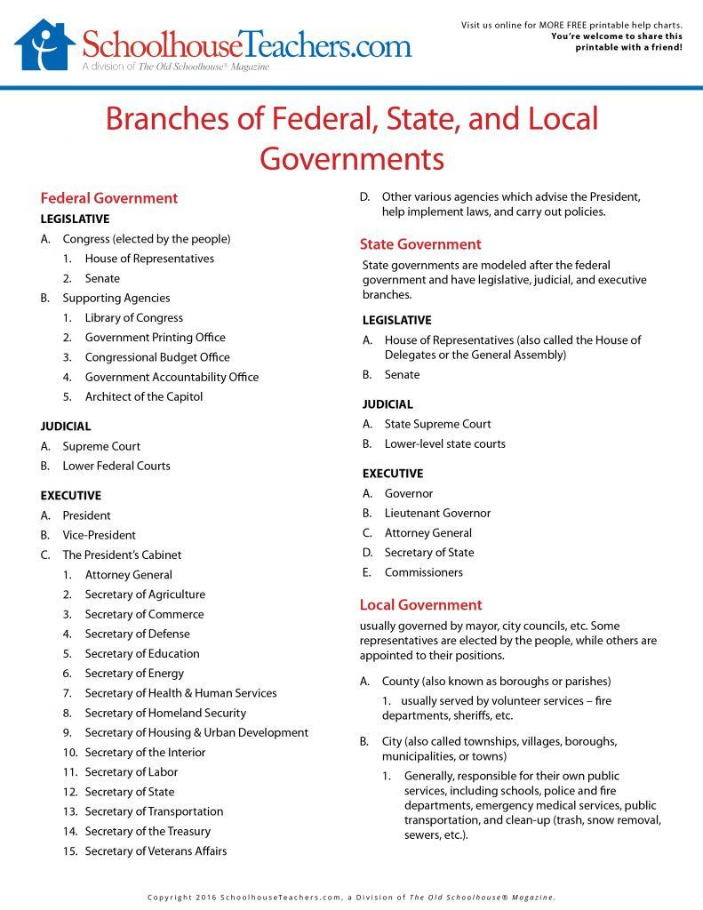 Free High School Worksheets Printables Free American History School Page Print Out Worksheets