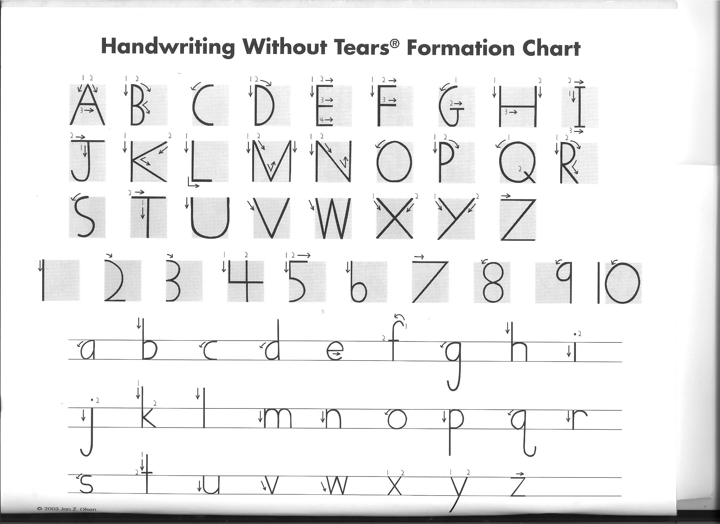 Free Writing without Tears Worksheets Proper Letter formation for Preschoolers Make A Green Dot
