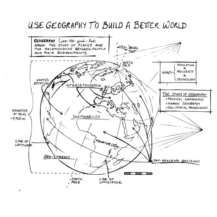 Geography Worksheets for High School Geography Worksheets Printable and Latitude Longitude High