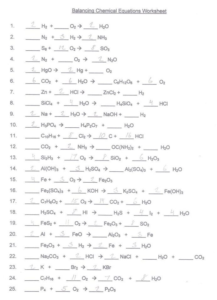 Grade 10 Chemistry Worksheets Balancing Chemical Equations Worksheets with Answers