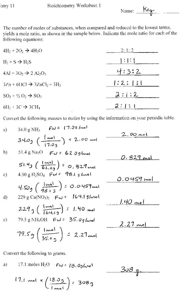 Grade 10 Chemistry Worksheets Point Grey Secondary School General Chemistry Worksheets and
