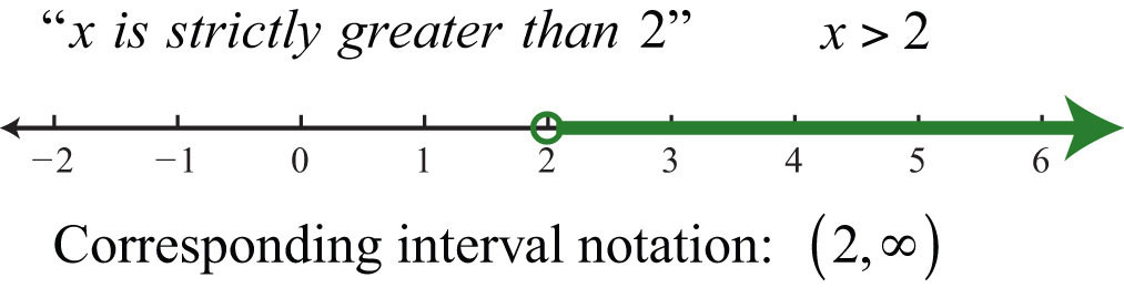s05 07 introduction to inequalities a