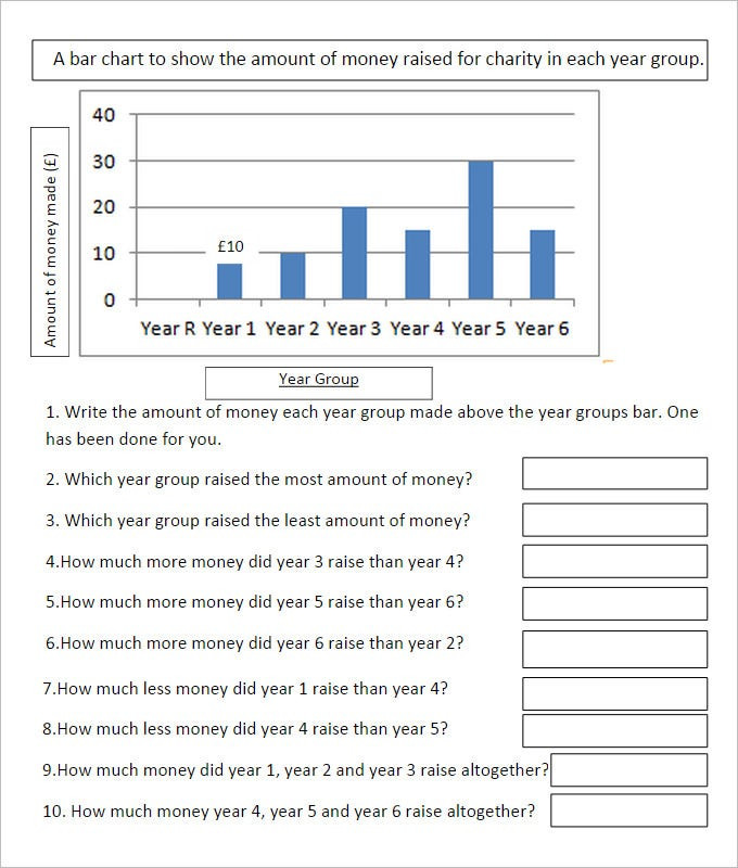 Graphing Worksheets High School 16 Sample Bar Graph Worksheet Templates