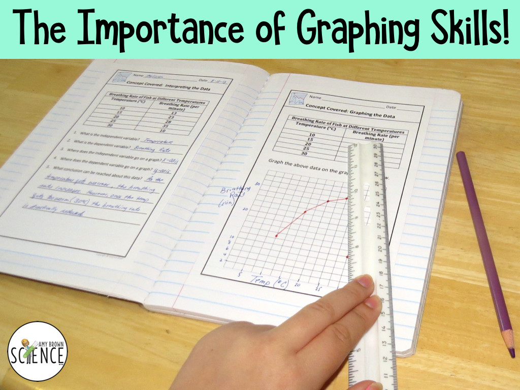 Graphing Worksheets High School Amy Brown Science Graphing Skills are Life Skills