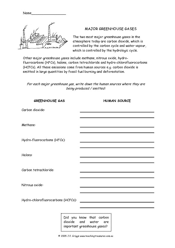 Greenhouse Effect Worksheet High School 31 Greenhouse Effect Worksheet Answers Worksheet Resource
