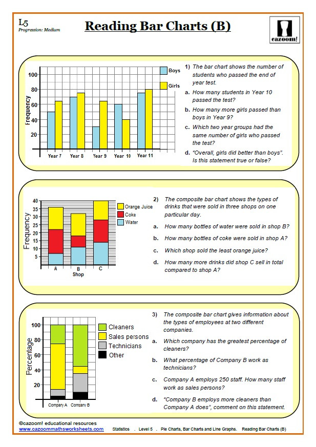 Histogram 6th Grade Worksheet Frequency Polygon Worksheets