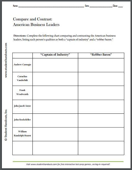 "Industrial Revolution Worksheet High School American Business Leaders Robber Baron"" or ""captain Of"