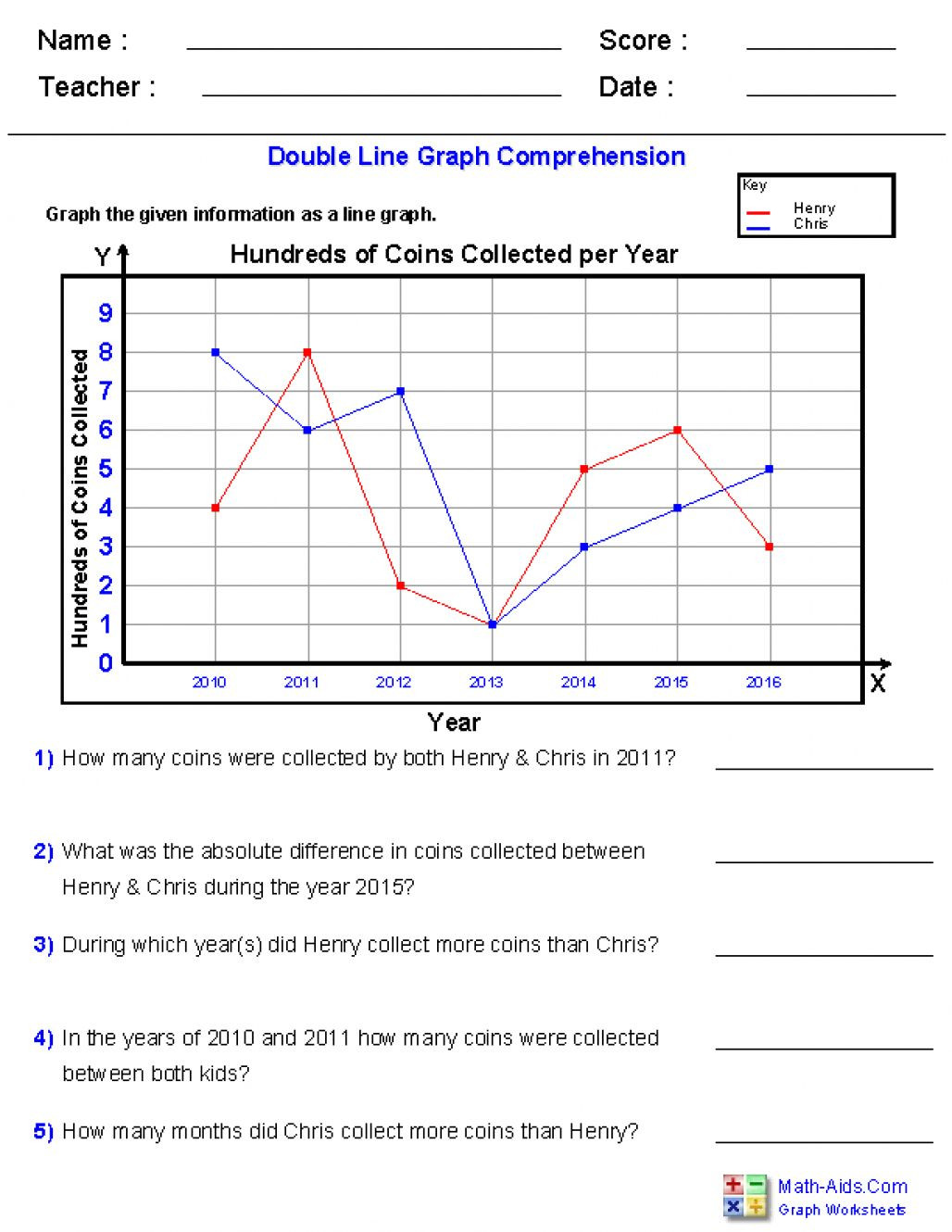 Line Plot Worksheets 6th Grade Line Graph Worksheets