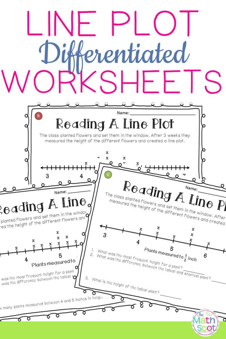 Line Plot Worksheets 6th Grade Line Plots Worksheets Hands Math
