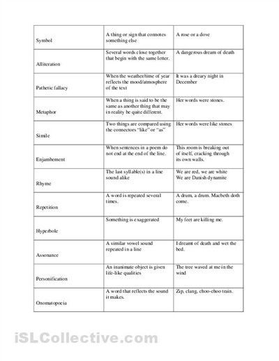 Literary Elements Worksheet High School Literary Elements Worksheets High School In 2020