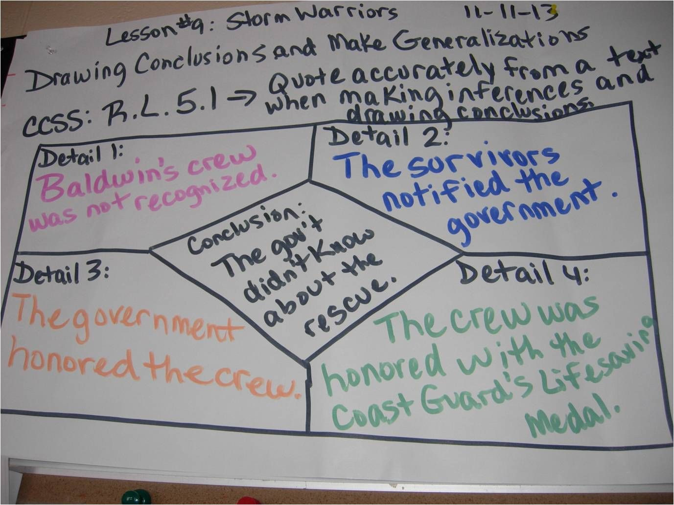 Making Generalizations Worksheets 5th Grade Ccss R L 5 1 Storm Warriors Drawing Conclusions and Making