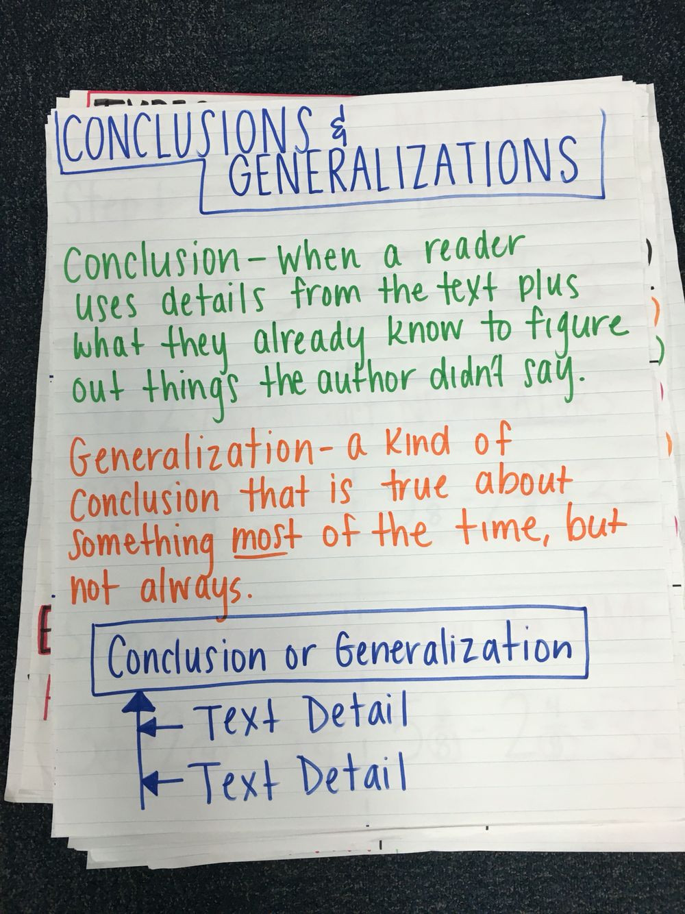 Making Generalizations Worksheets 6th Grade Conclusions and Generalizations Anchor