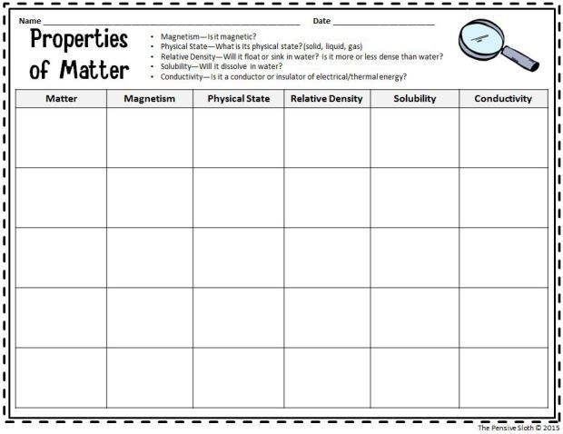 Matter Worksheet 5th Grade Posts About Science Review Activities On the Pensive Sloth