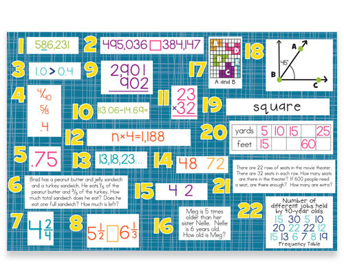 Mountain Math 2nd Grade Worksheet 4th Grade Math Essential Skills Review Bulletin Board Kit