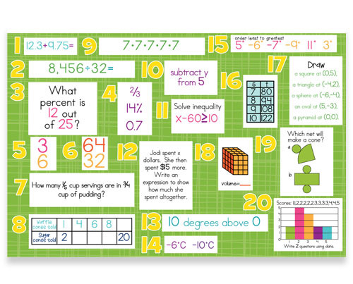 Mountain Math 2nd Grade Worksheet 6th Grade Mon Core Math Elementary Review Bulletin Board Kit
