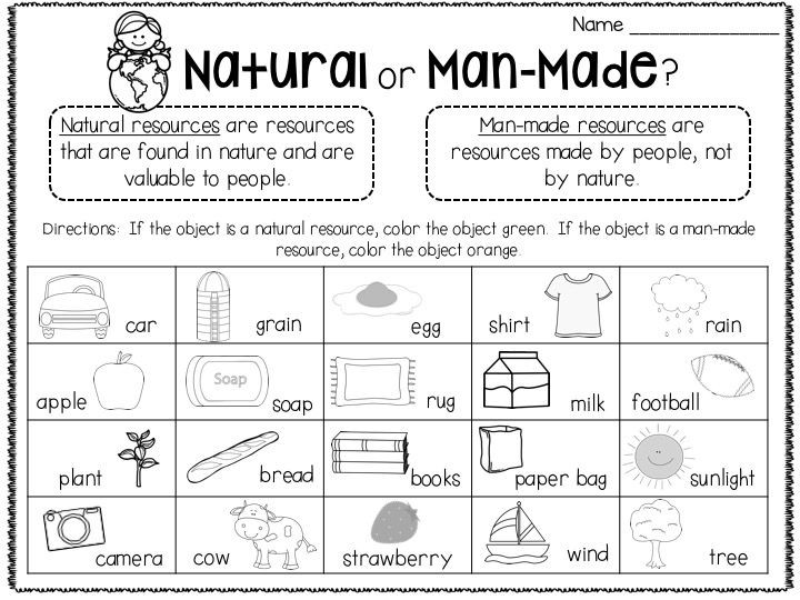 Natural Resources Worksheets 1st Grade is It A Natural or Man Made Resource Learn About Earth S