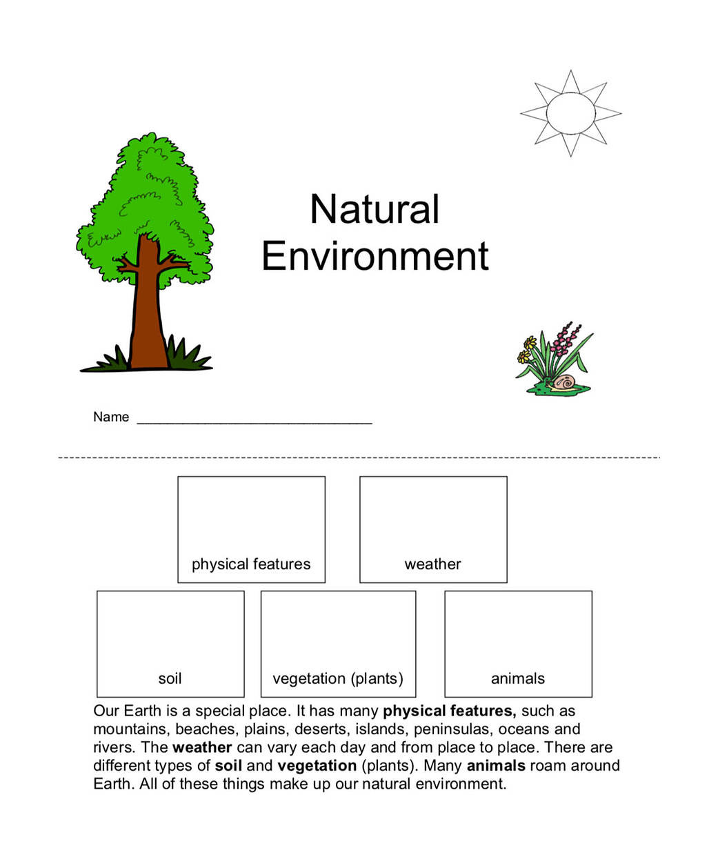 Natural Resources Worksheets 1st Grade Lesson 1 Natural Resources On Earth