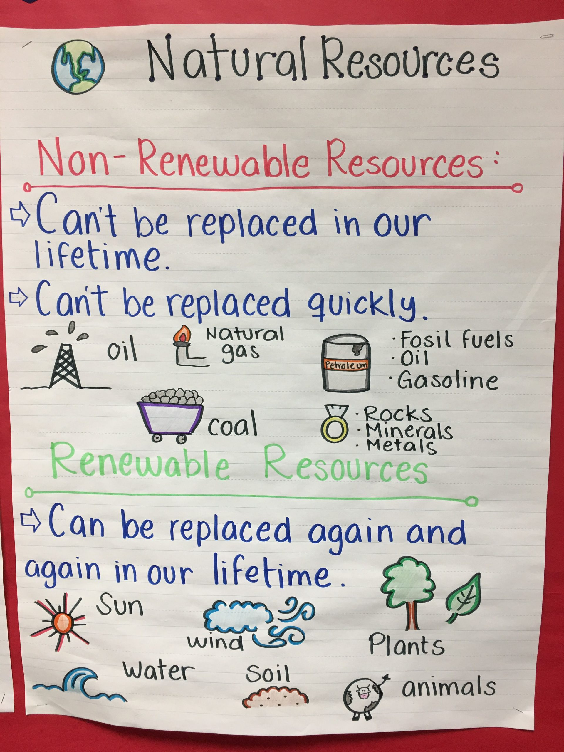 Natural Resources Worksheets 1st Grade Natural Resources