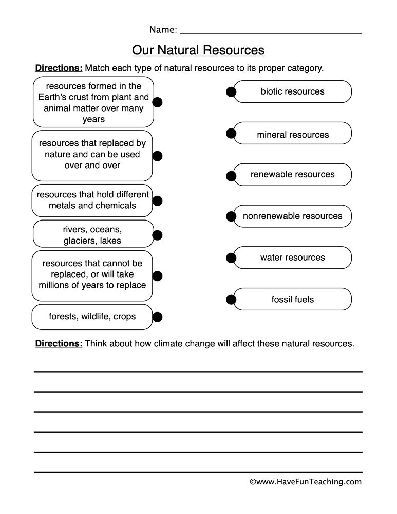 Natural Resources Worksheets 1st Grade Our Natural Resources Worksheet