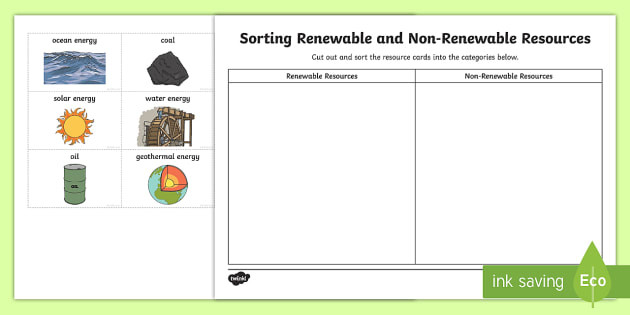 Natural Resources Worksheets 1st Grade Renewable and Non Renewable Resources sorting Worksheet