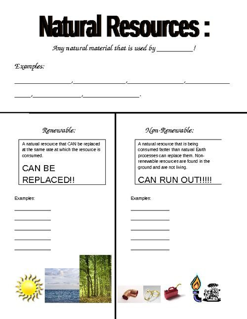 Natural Resources Worksheets 1st Grade Renewable Vs Non Worksheet Pdf