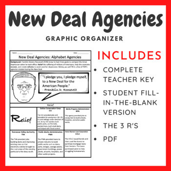 New Deal Alphabet soup Worksheet New Deal Alphabet Worksheets & Teaching Resources