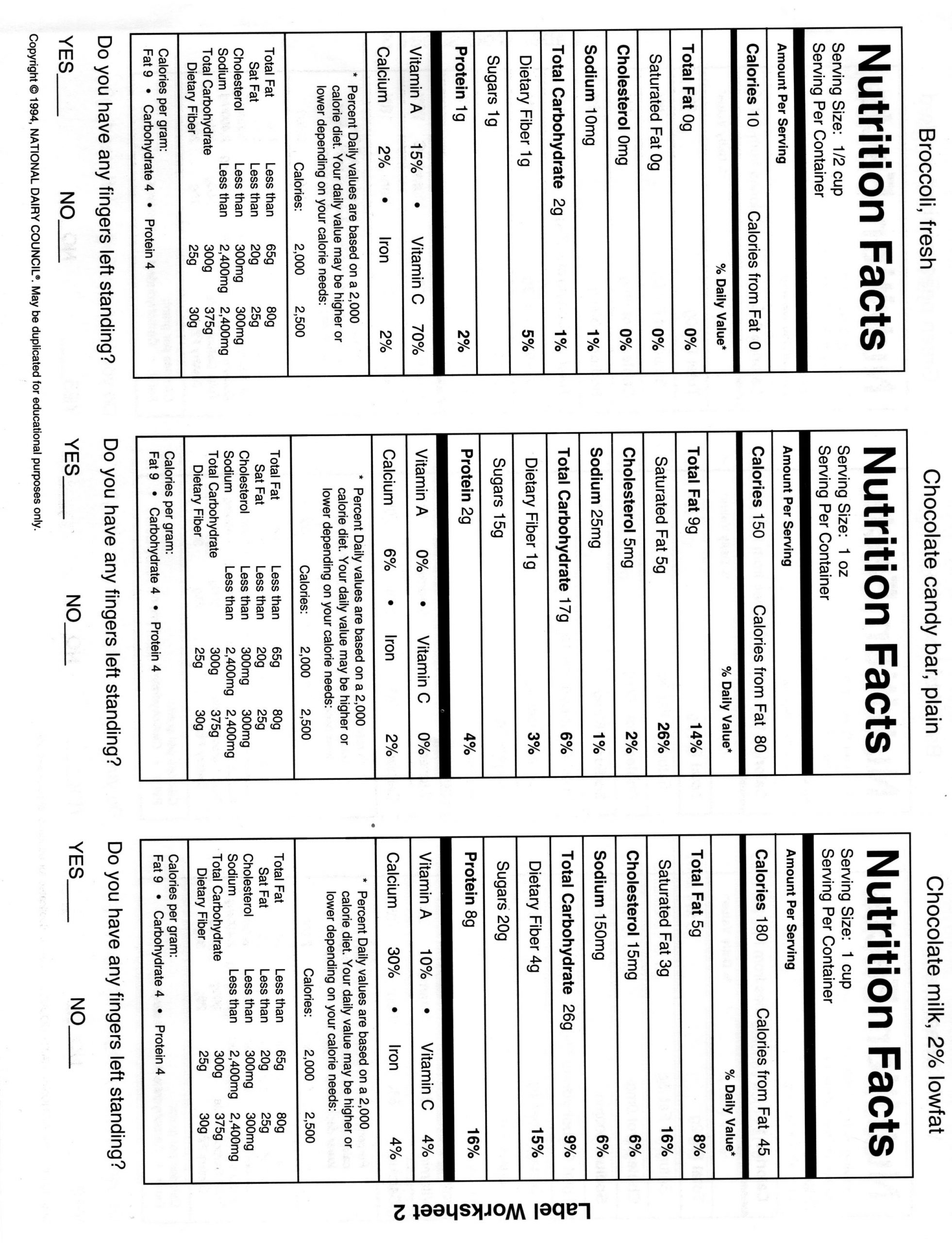 Nutrition Label Worksheet High School Nutrition Label Parison Worksheet Promotiontablecovers