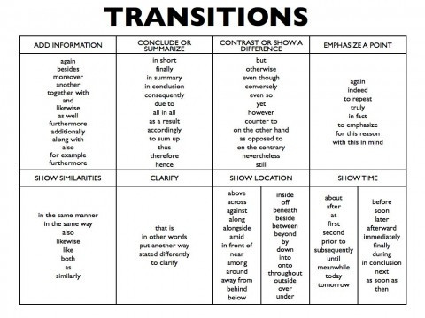 005 essay example transitions 1 orig 480x360