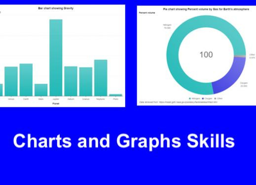 Pie Graph Worksheets High School Charts and Graphs Skills Review