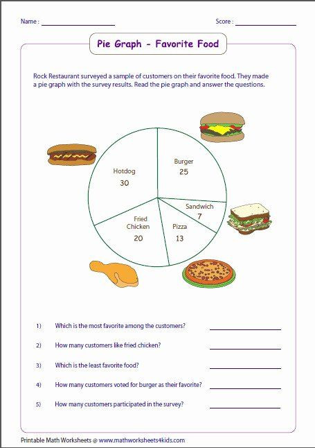 Pie Graph Worksheets High School Interpreting Graphs Worksheet High School Luxury