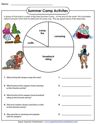 Pie Graph Worksheets High School Pie Graph Worksheets Circle Graphs