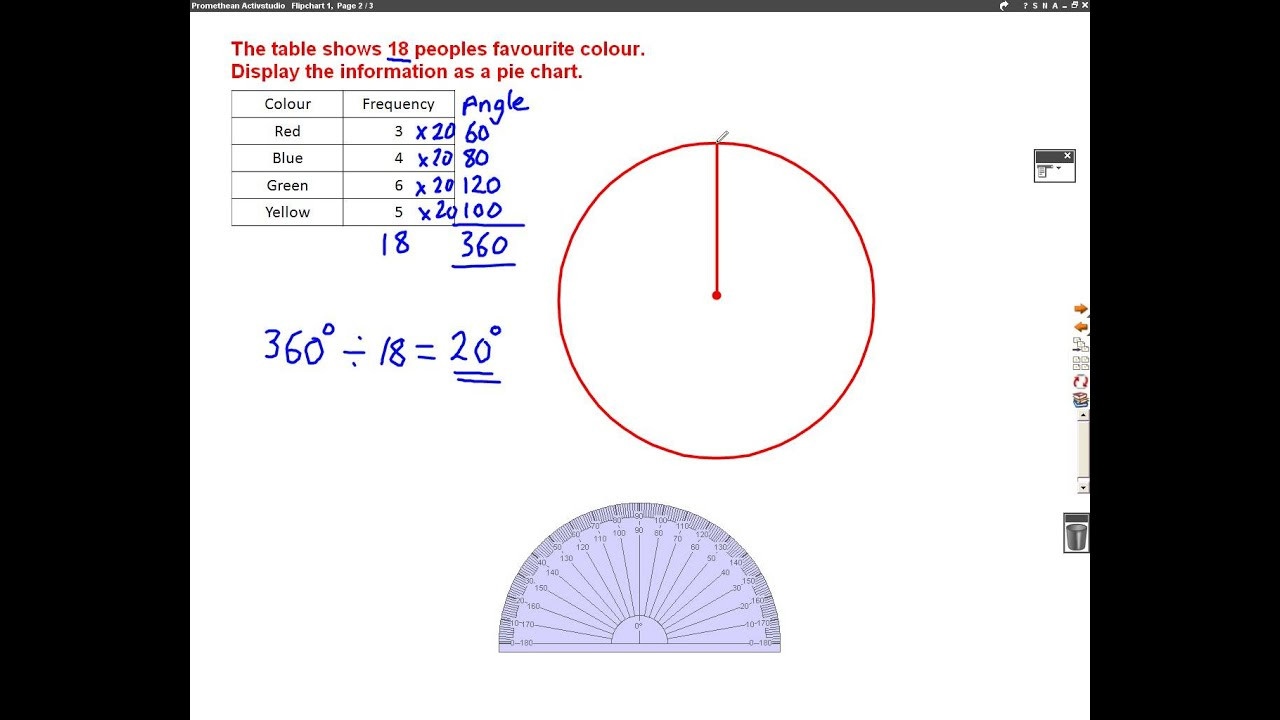 Pie Graph Worksheets High School Statistics Pie Charts solutions Examples Videos