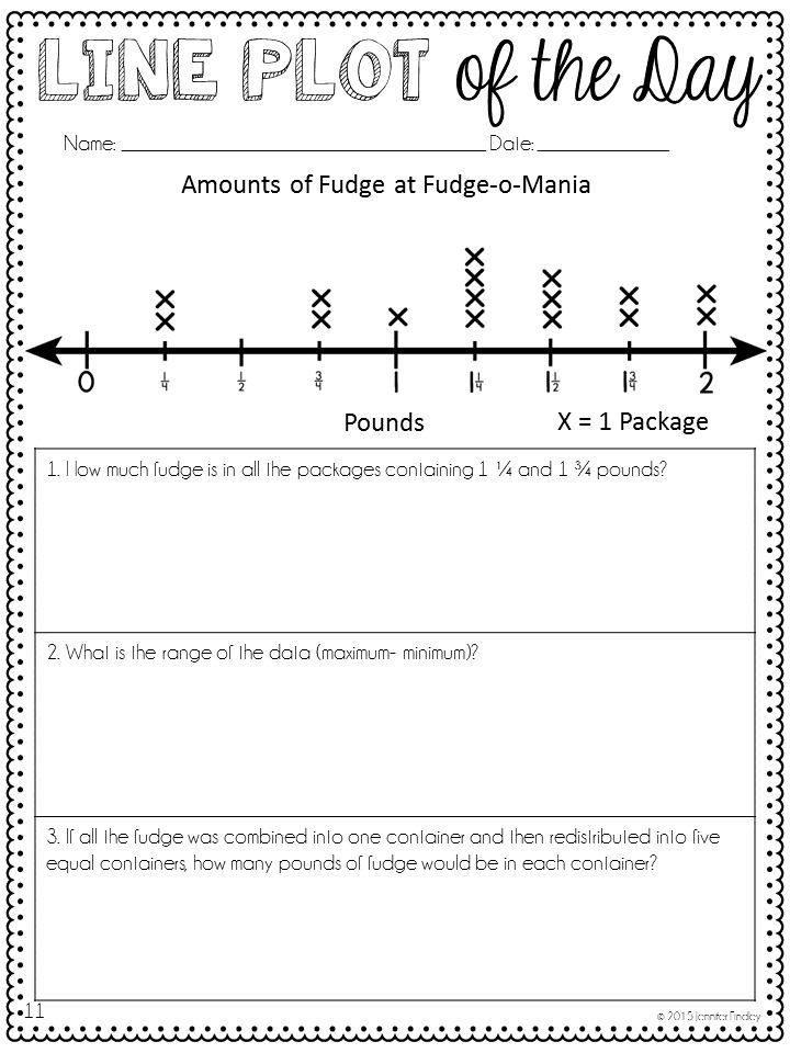 Plot Worksheets 4th Grade Line Plot Of the Day with Digital Line Plots Practice