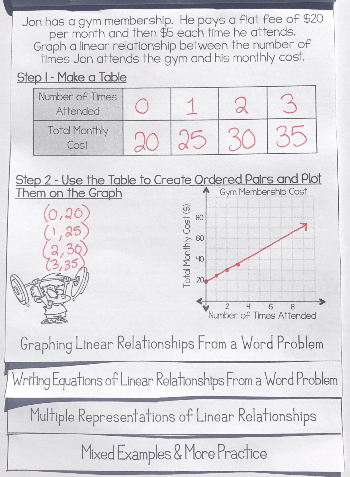 Proportional Reasoning Worksheets 7th Grade 8th Grade Proportional Relationships Worksheets