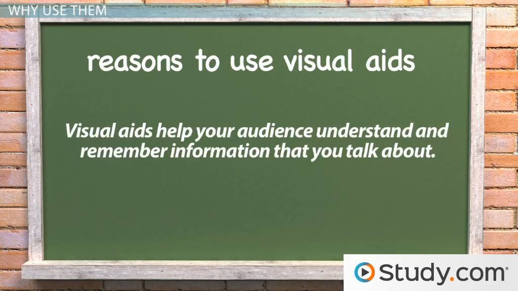 Public Speaking Worksheets High School Visual Aids In Public Speaking Importance Purpose and Au Nce Considerations Video