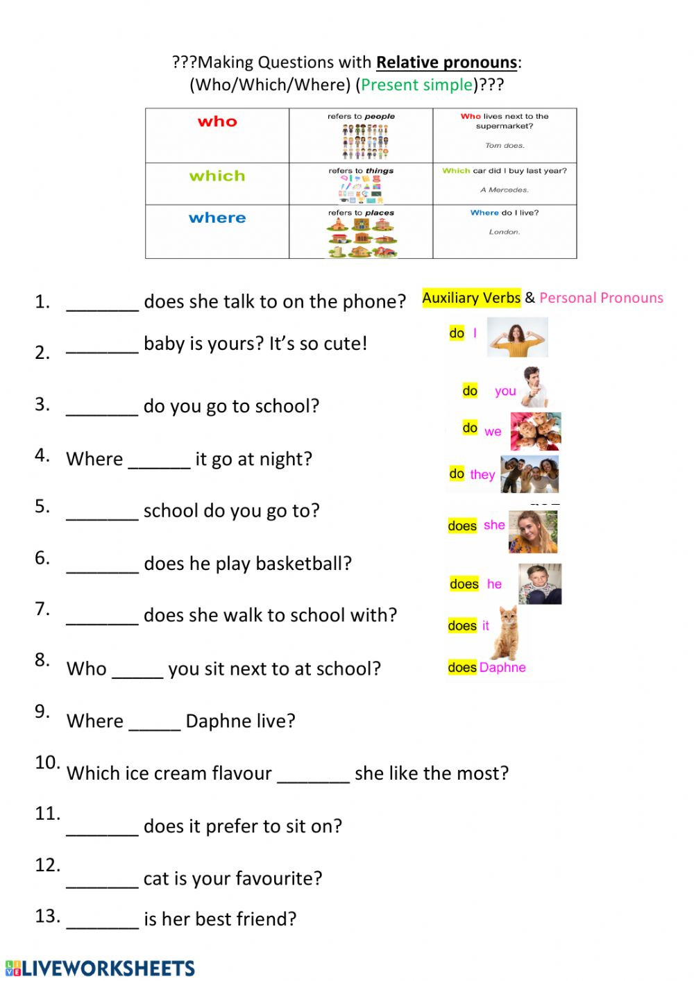 Relative Pronouns Worksheet Grade 4 Relative Pronoun Questions which where who Worksheet