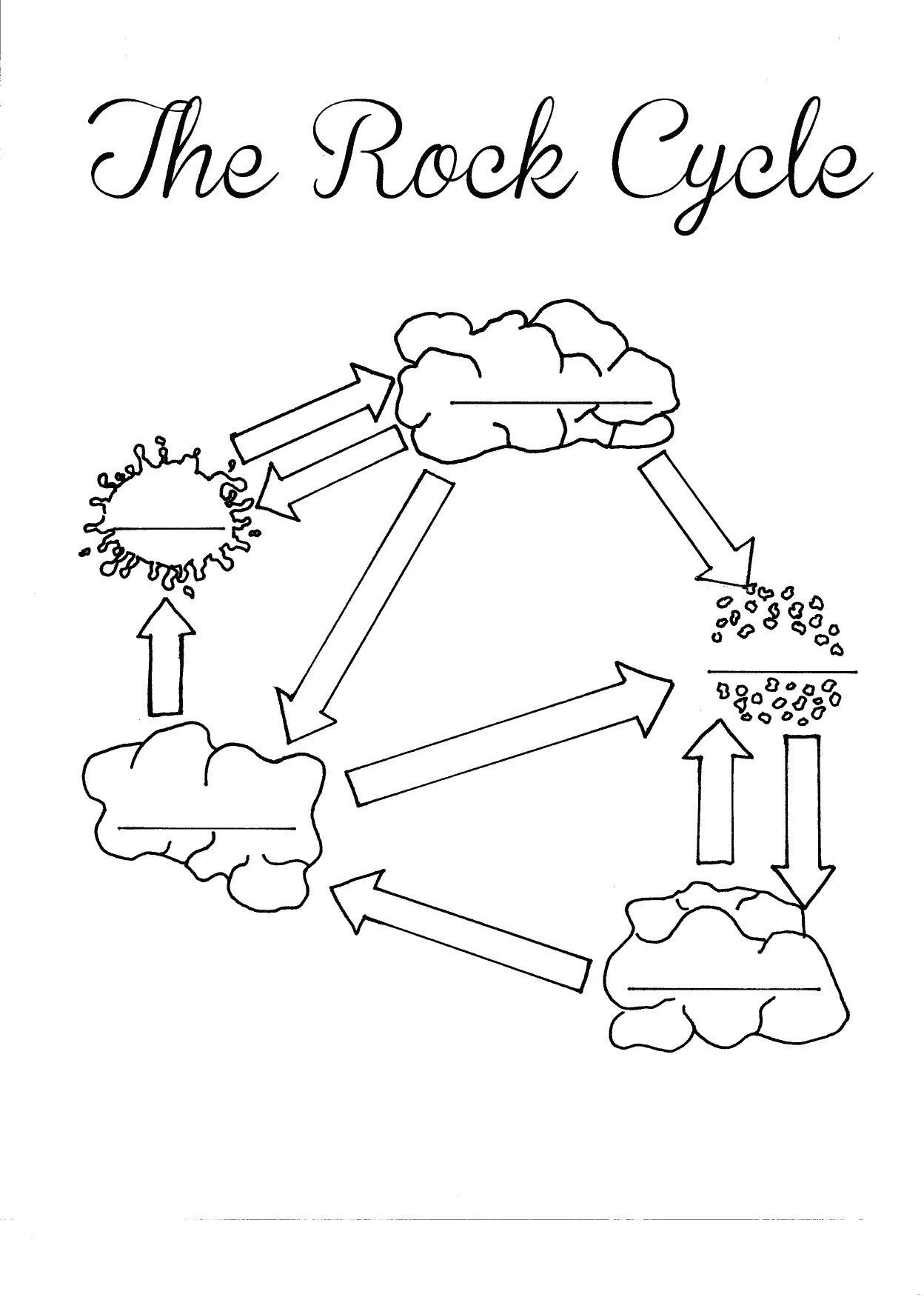 Rock Cycle Worksheet High School Pin by Megan Escobar Olsen On Teaching Middle School