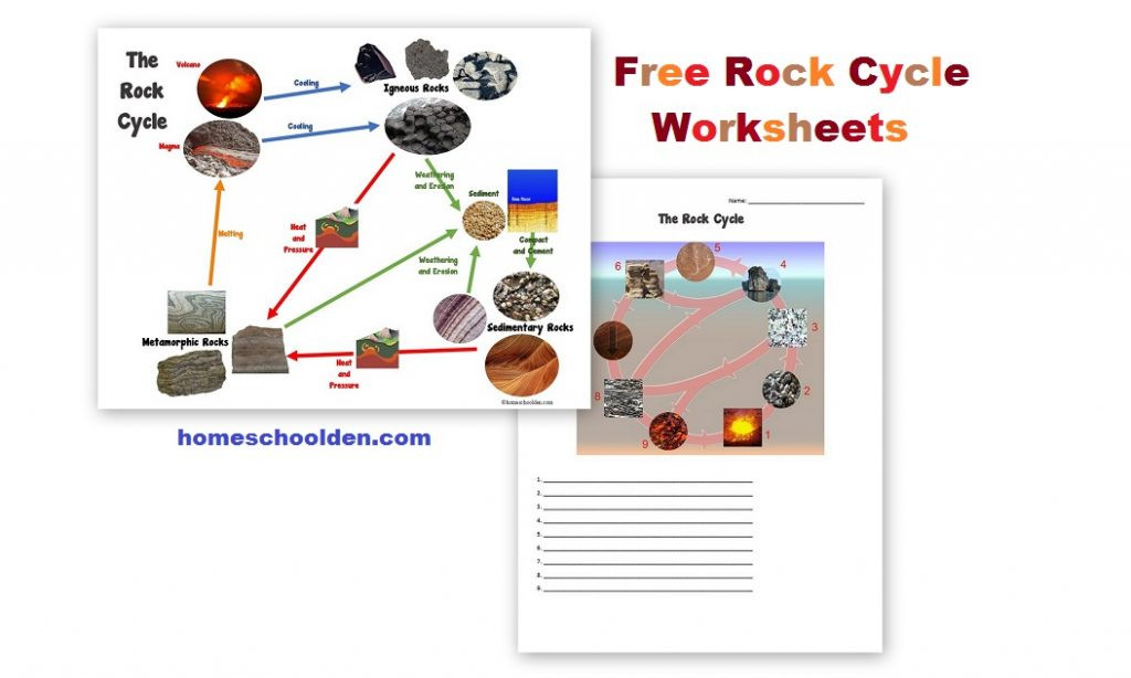 Rock Cycle Worksheet High School Rocks and the Rock Cycle Sedimentary Metamorphic and