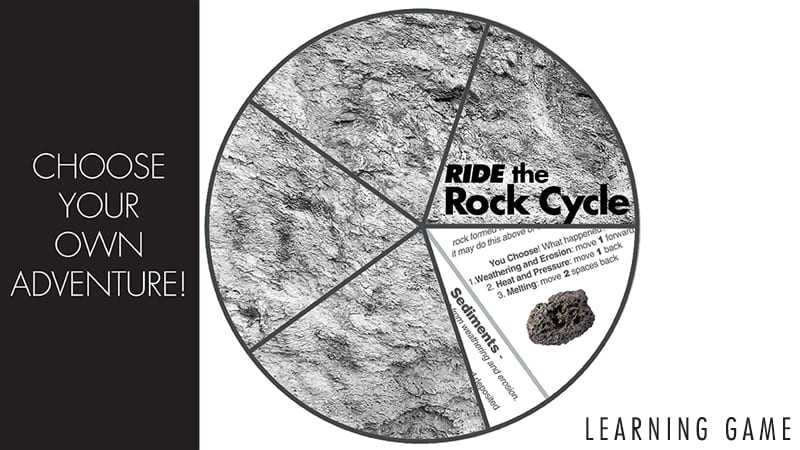 Rock Cycle Worksheet High School This Interactive Rock Cycle Worksheet is Perfect for Your