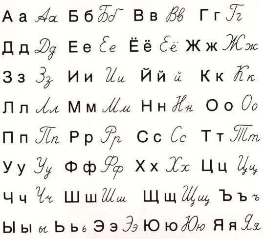 Russian Alphabet Printable Worksheets Learn the Russian Alphabet In Under E Hour